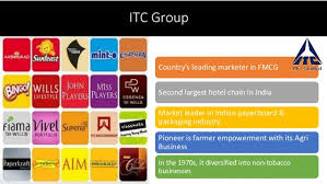 classmate products online itc classmate brand extension