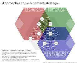 design thinking exles pdf content strategy optimizing your efforts for success content