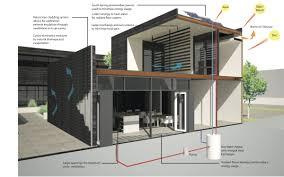 Net Zero Floor Plans Net Zero Co Housing Eduardo Ordaz Archinect
