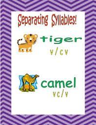 v cv separating syllables v cv vc v syllable high level and division