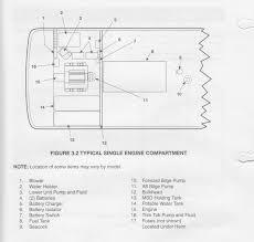 rinker fiesta vee wiring diagram rinker boat owners manual