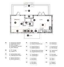 innovations of award winning waterhaus