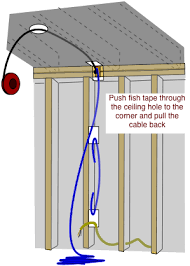 how to fish electrical cable to extend household wiring do it