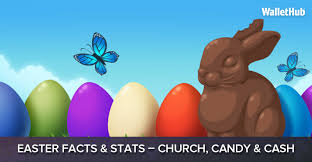 easter pictures 2018 easter facts stats church candy wallethub
