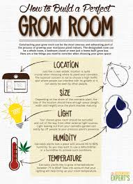 Cool Ideas When Building A How To Build A Perfect Grow Room Whether You U0027re Starting A