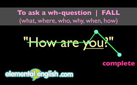 Diy Pronunciation Falling Intonation Pattern When Asking Wh Questions In English
