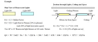 heat l ceiling fixture internal heat gains ihg energy models com