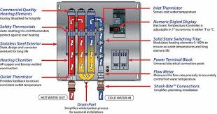 today u0027s water heaters u2013 should you go tankless the well