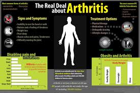 natural arthritis treatment the healing frequency