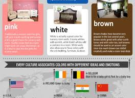 color psychology in marketing the complete guide free how colors affect emotions room colors affect emotions ideas