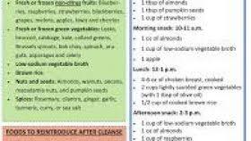 gluten free food list pdf recipes food