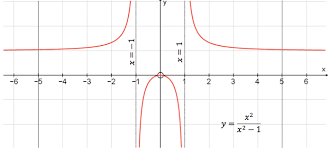 mathspace domain and range