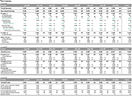 Corporate Budget Template Excel Officehelp Macro 00048 Budgex Budget Generator For