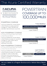 lexus warranty certified pre owned certified pre owned benefits springfield acura