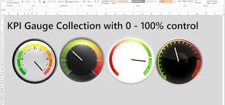 Excel Template Dashboard How To Create Excel Kpi Dashboard Templates Microsoft