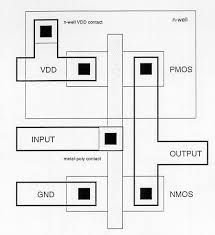 layout design cmos design of vlsi systems chapter 3