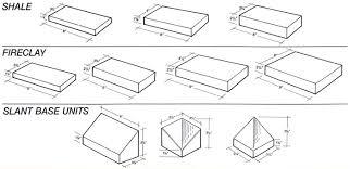 floor brick types sizes chemical resistant brick