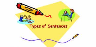 types of sentences quiz proprofs quiz