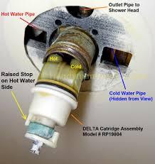 Grohe Shower Valve Parts Interior Design 19 Delta Shower Valve Parts Interior Designs