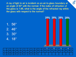 what is a ray of light a ray of light in air is incident on an air to glass boundary at an