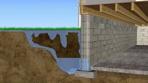 enjoyable design water seeping into basement floor wall and types