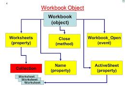 excel object model ppt download