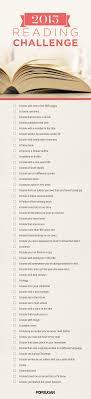new year s resolutions books reading challenge 2015 popsugar