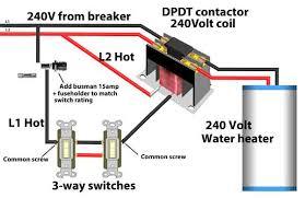 contactors for 2 pole contactor wiring diagram ochikara biz