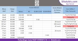 cara internet malam three dipakai siang paket internet 3 tri murah cara daftar 2018 sikatabis com