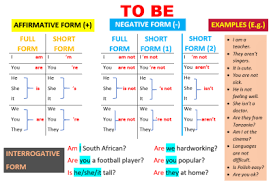 learn english with africa and much more
