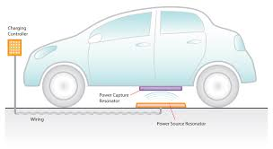 wireless charging the key to unlocking an electric vehicle