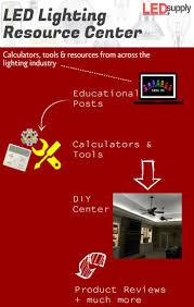 255 best led u0027s indoors images on pinterest electroluminescent