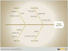 diagram how to use the fishbone diagram in your ppt templates