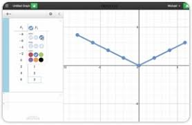 Table To Equation Getting Started With Tables Of Data U2013 Desmos