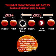 biblical calendar blood moons and the biblical calendar watchman on the web