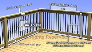 Banister Railing Code Deck Railing Code Requirements Deck Design And Ideas