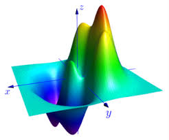 recommended free software to plot points in 3d mathematics
