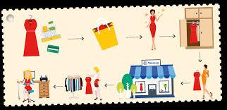 donate goods st vincent de paul society good works