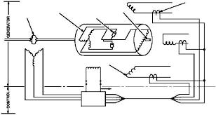 block diagram u2013 page 3 u2013 the wiring diagram u2013 readingrat net