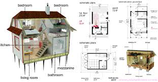 tinyhouse plans 25 plans to build your own fully customized tiny house on a budget