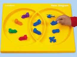 39 best preschool learning tools images on pinterest lakeshore