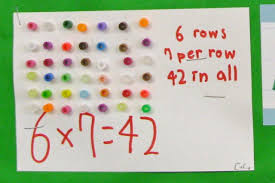 Math Decorations For Classroom Total Recall Helping Our Students Memorize Multiplication Facts