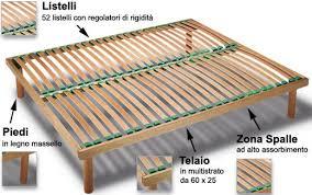 reti per materasso forum arredamento it sostituzione rete letto per materasso dorelan