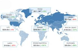 Investment Banking League Tables Investment Banking Scorecard Wsj Com