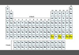 N Periodic Table The Four Newest Elements On The Periodic Table Have Just Been