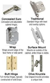 how to choose the right hinges for your project doors