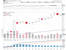 bbt black friday target 11 01 to target barclays reiterates u0027overweight u0027 rating on