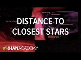 How Many Kilometers Are In A Light Year Scale Of Distance To Closest Stars Khan Academy