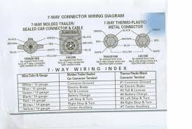 wiring diagrams trailer light wiring 7 pin trailer plug diagram