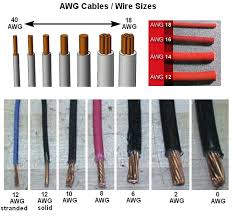 25 unique american wire gauge ideas on pinterest gauges size